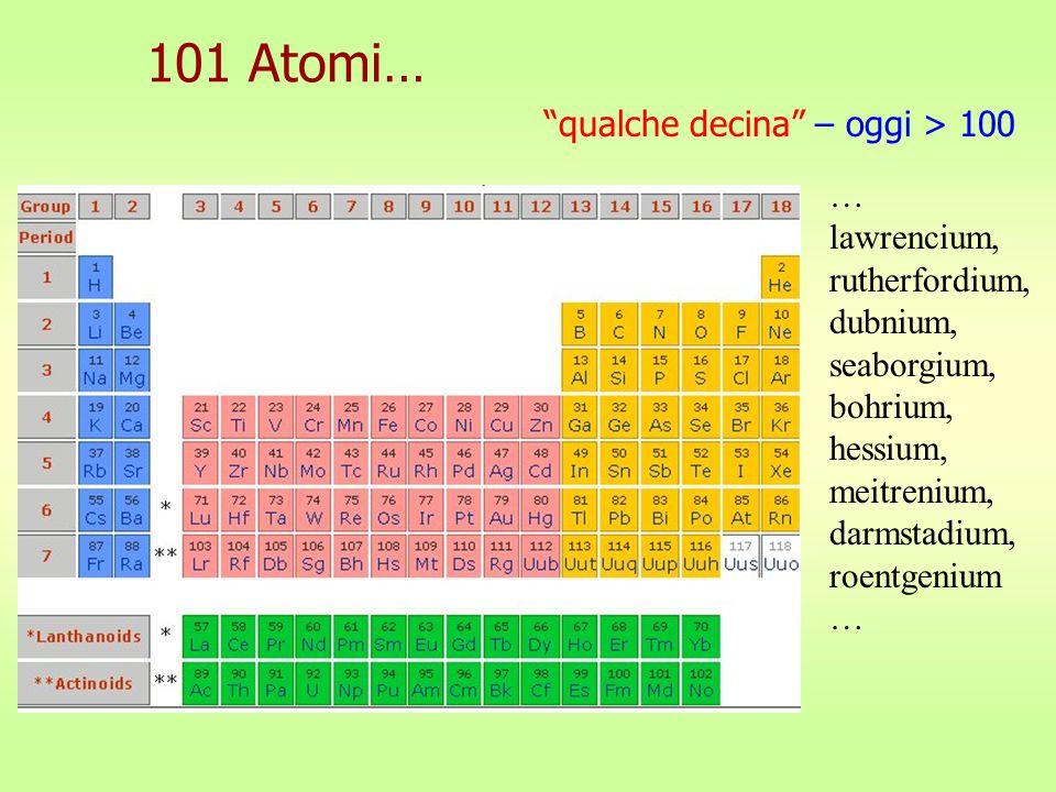 101 Atomi… qualche decina – oggi > 100 … lawrencium,