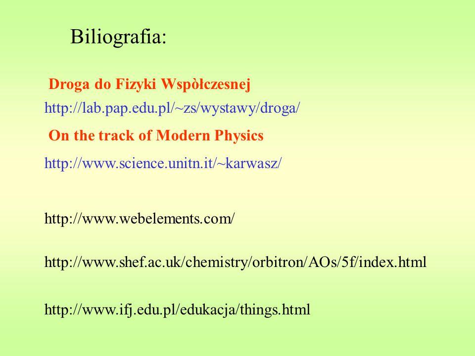 Biliografia: Droga do Fizyki Wspòłczesnej