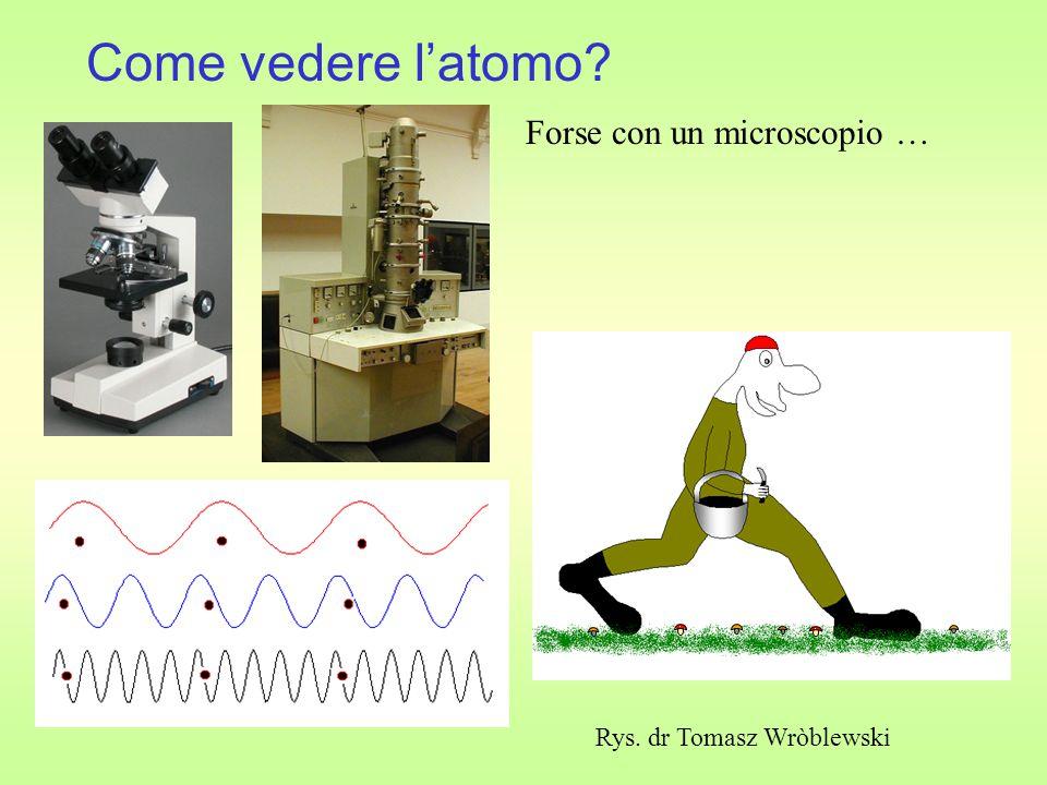 Come vedere l'atomo Forse con un microscopio …