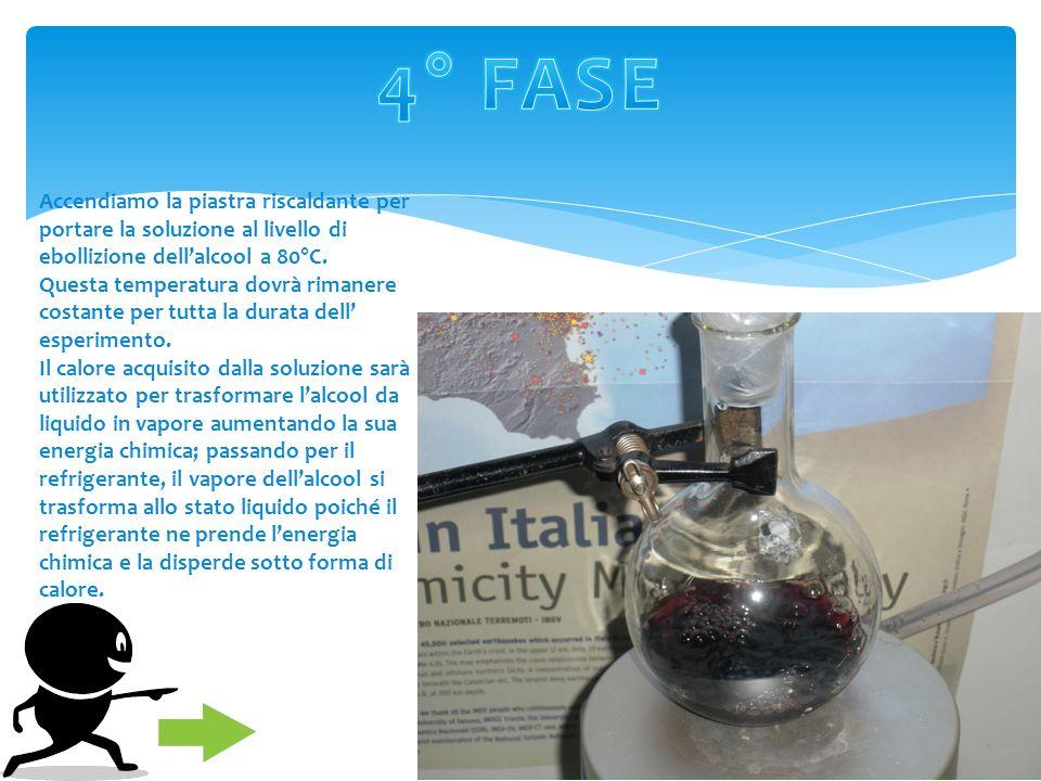 4° FASE Accendiamo la piastra riscaldante per portare la soluzione al livello di ebollizione dell'alcool a 80°C.