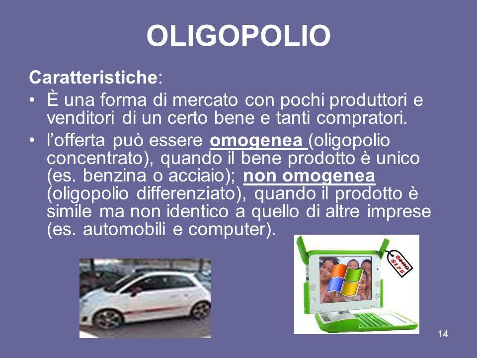 OLIGOPOLIO Caratteristiche: