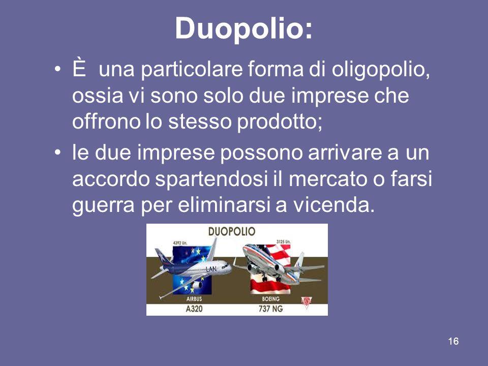 Duopolio: È una particolare forma di oligopolio, ossia vi sono solo due imprese che offrono lo stesso prodotto;
