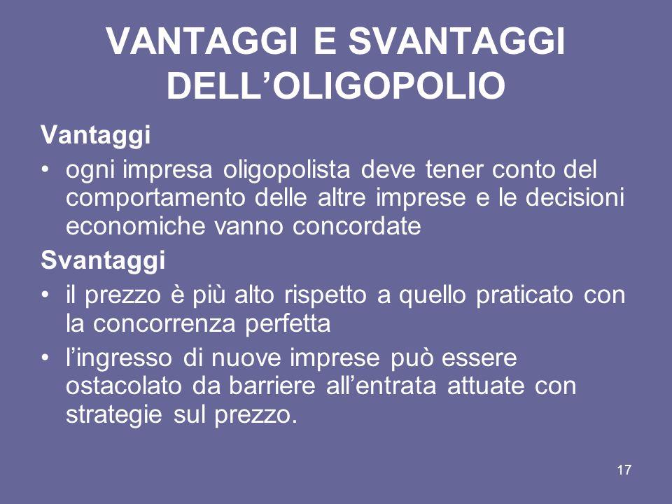 VANTAGGI E SVANTAGGI DELL'OLIGOPOLIO