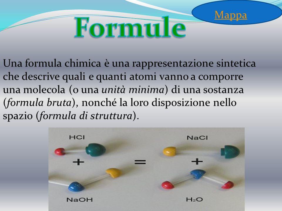 Mappa Formule.