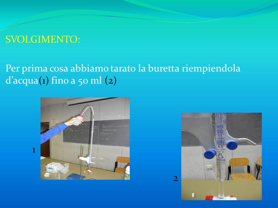 SVOLGIMENTO: Per prima cosa abbiamo tarato la buretta riempiendola d'acqua(1) fino a 50 ml (2) 1 2
