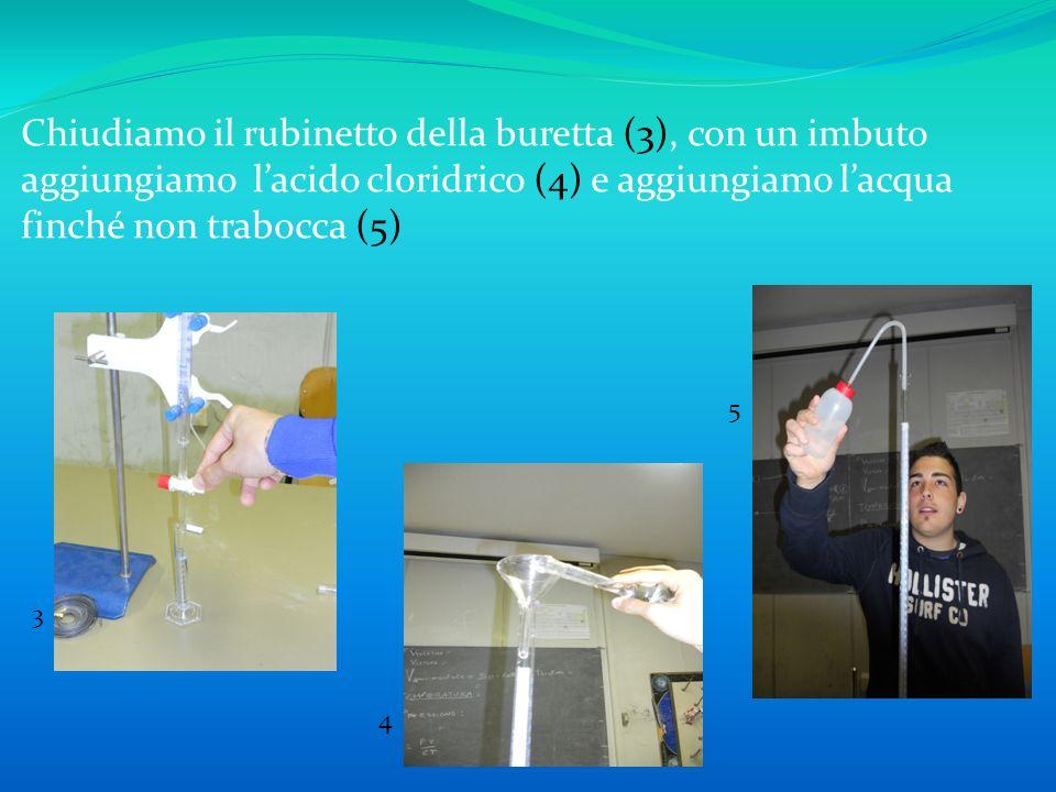 Chiudiamo il rubinetto della buretta (3), con un imbuto aggiungiamo l'acido cloridrico (4) e aggiungiamo l'acqua finché non trabocca (5)
