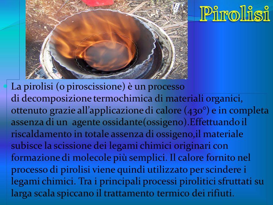 Pirolisi