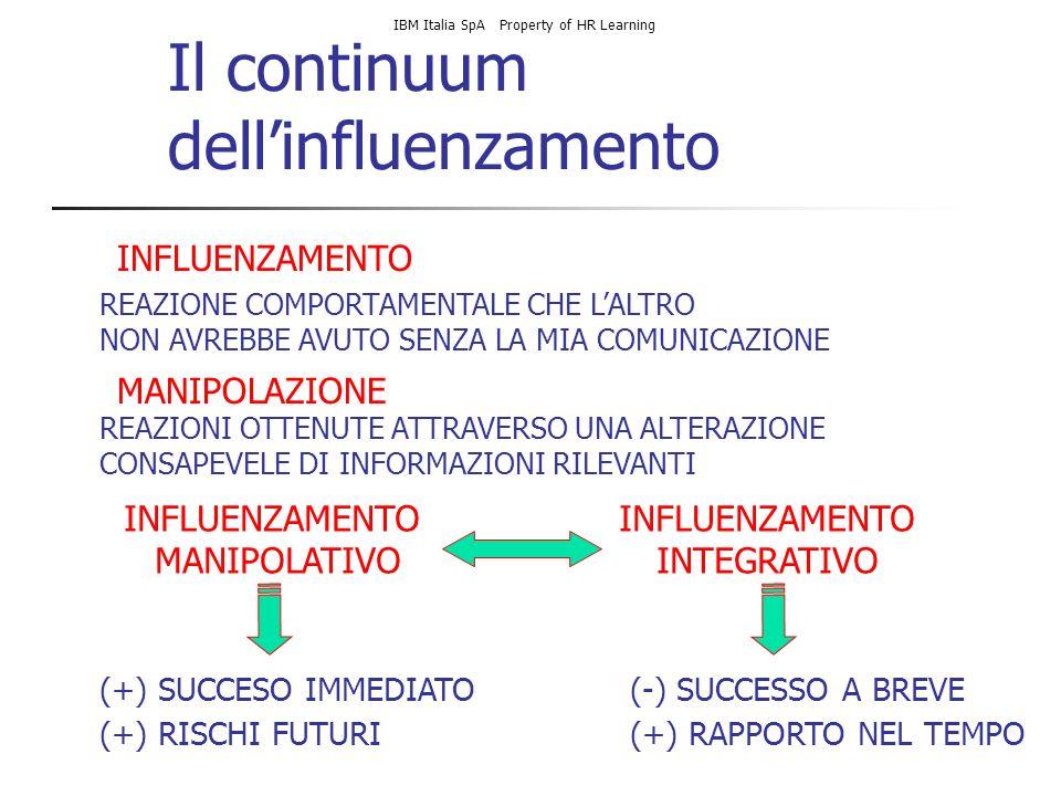 Il continuum dell'influenzamento