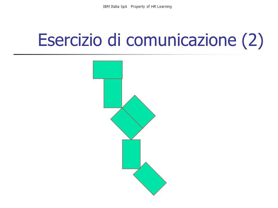 Esercizio di comunicazione (2)