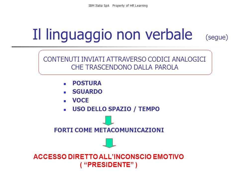 Il linguaggio non verbale (segue)