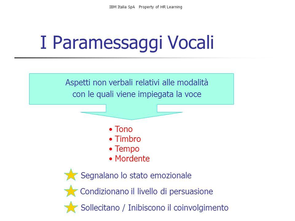 I Paramessaggi Vocali Aspetti non verbali relativi alle modalità