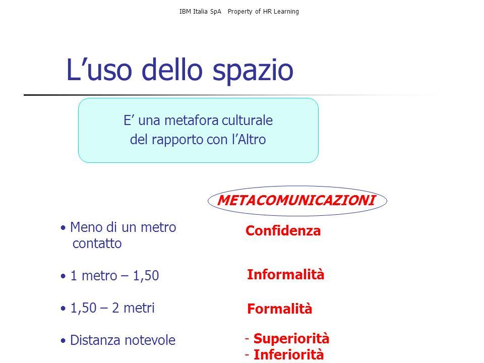 L'uso dello spazio E' una metafora culturale del rapporto con l'Altro