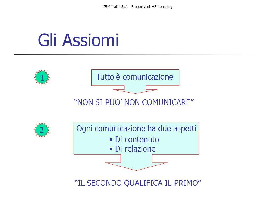 Gli Assiomi Tutto è comunicazione 1 NON SI PUO' NON COMUNICARE 2