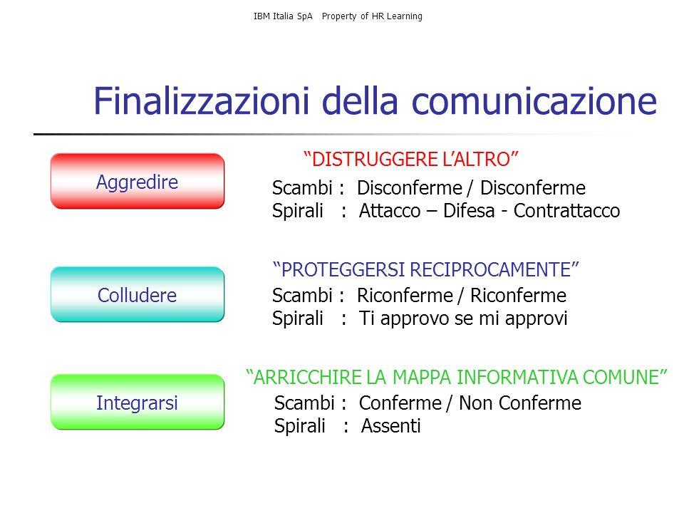 Finalizzazioni della comunicazione