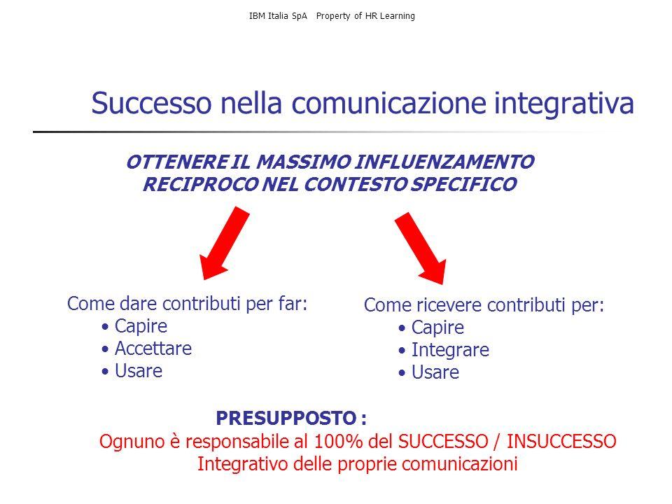 Successo nella comunicazione integrativa