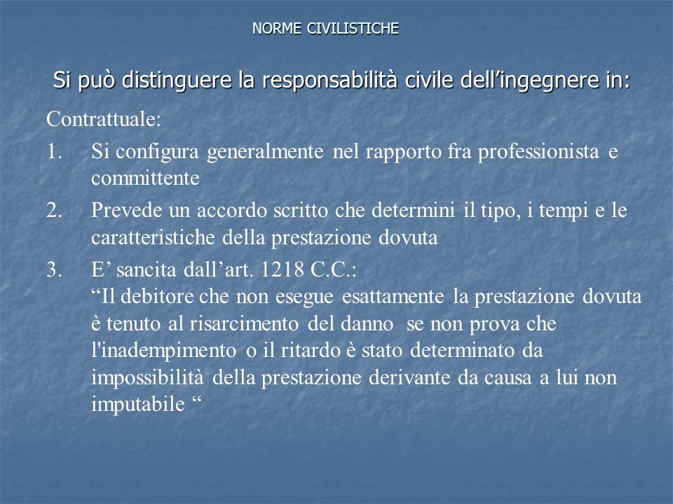 Si può distinguere la responsabilità civile dell'ingegnere in:
