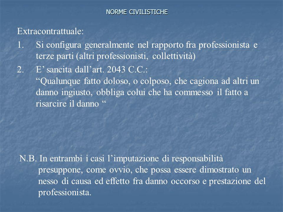 NORME CIVILISTICHE Extracontrattuale: Si configura generalmente nel rapporto fra professionista e terze parti (altri professionisti, collettività)