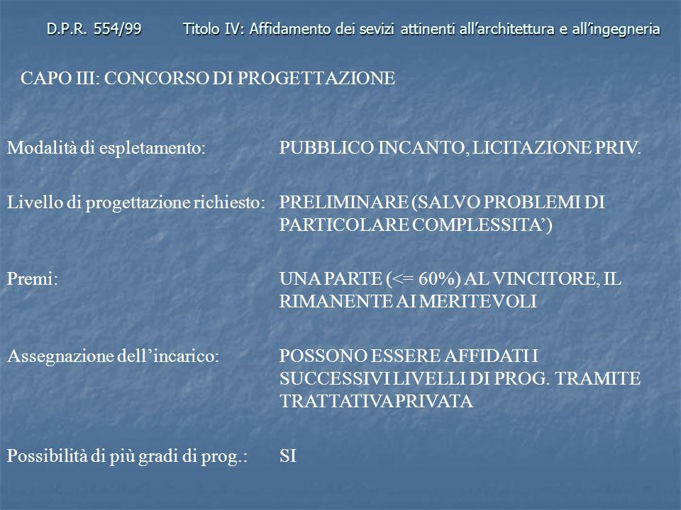 CAPO III: CONCORSO DI PROGETTAZIONE