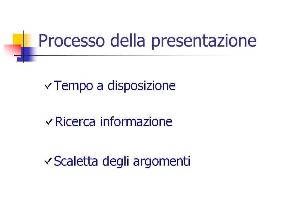 Processo della presentazione