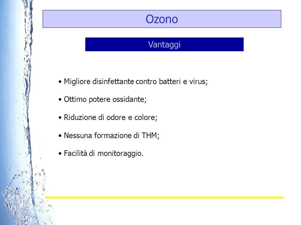 Ozono Vantaggi Migliore disinfettante contro batteri e virus;