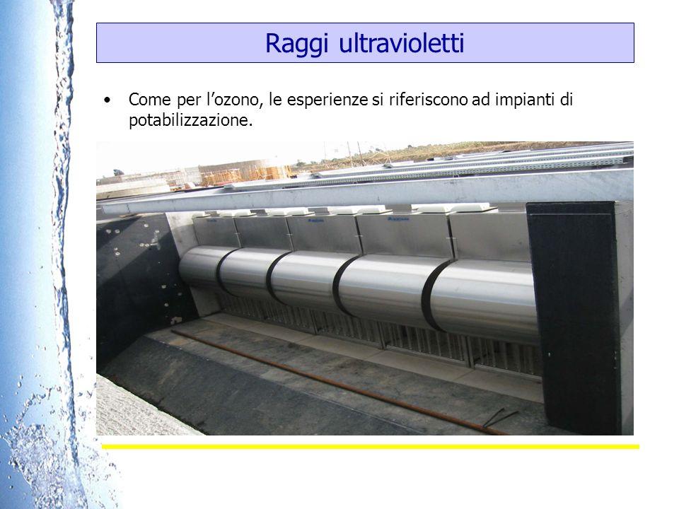 Raggi ultravioletti Come per l'ozono, le esperienze si riferiscono ad impianti di potabilizzazione.
