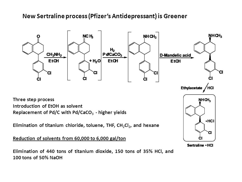 New Sertraline process (Pfizer's Antidepressant) is Greener
