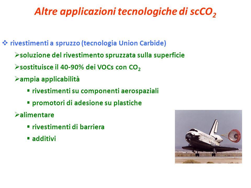 Altre applicazioni tecnologiche di scCO2