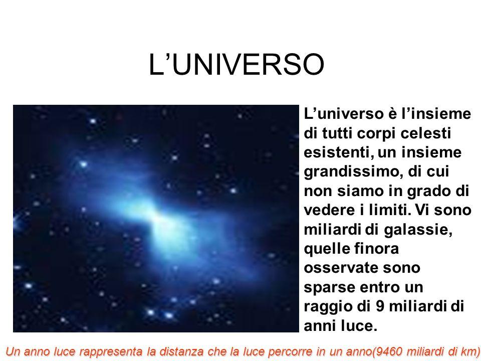 L universo l universo l insieme di tutti corpi celesti for Mobilia e un insieme di