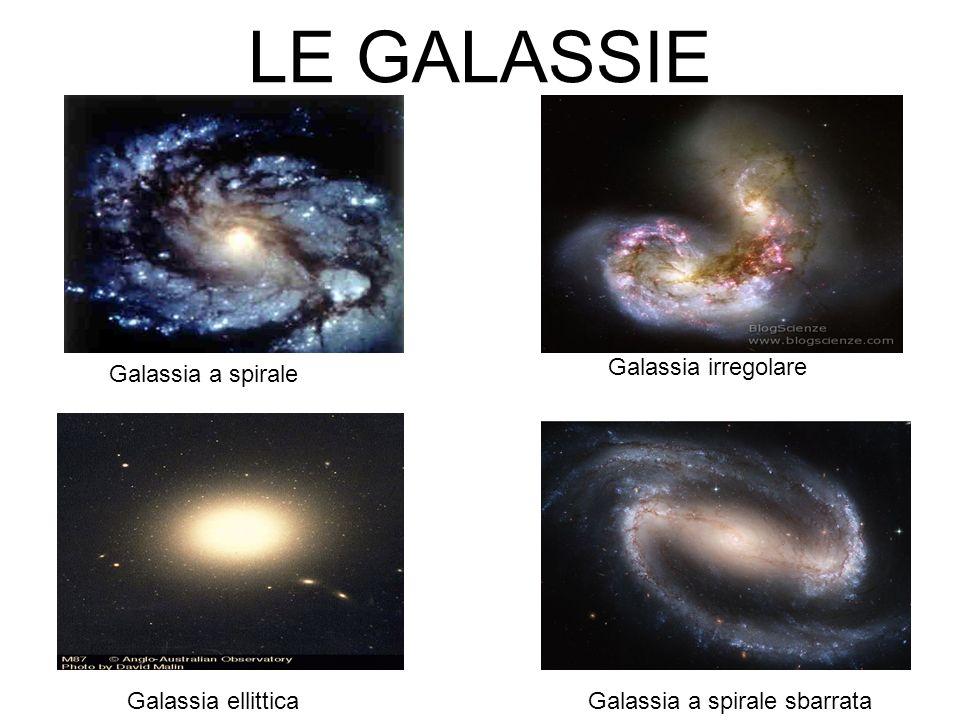 LE GALASSIE Galassia irregolare Galassia a spirale Galassia ellittica