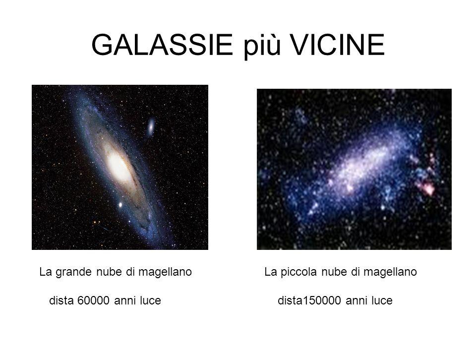 GALASSIE più VICINE La grande nube di magellano dista 60000 anni luce