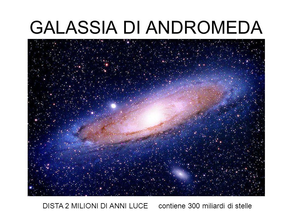 GALASSIA DI ANDROMEDA DISTA 2 MILIONI DI ANNI LUCE contiene 300 miliardi di stelle