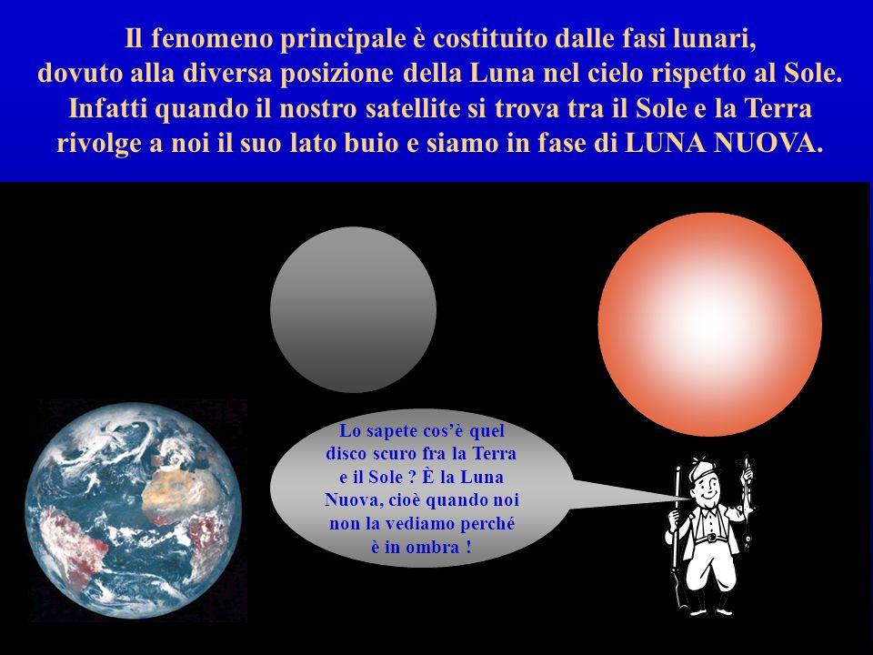 Il fenomeno principale è costituito dalle fasi lunari,