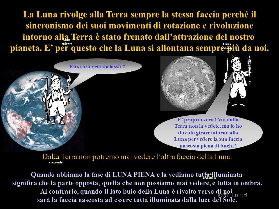 La Luna rivolge alla Terra sempre la stessa faccia perché il