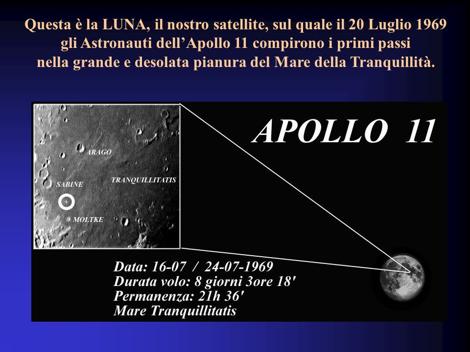 Questa è la LUNA, il nostro satellite, sul quale il 20 Luglio 1969