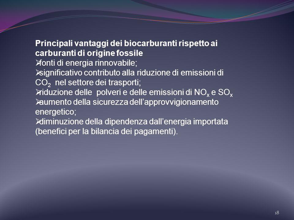 Principali vantaggi dei biocarburanti rispetto ai carburanti di origine fossile