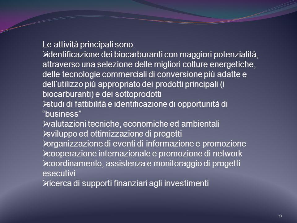 Le attività principali sono: