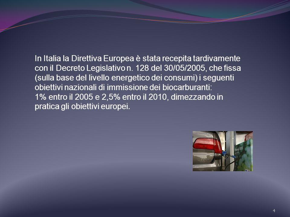In Italia la Direttiva Europea è stata recepita tardivamente con il Decreto Legislativo n. 128 del 30/05/2005, che fissa (sulla base del livello energetico dei consumi) i seguenti obiettivi nazionali di immissione dei biocarburanti: