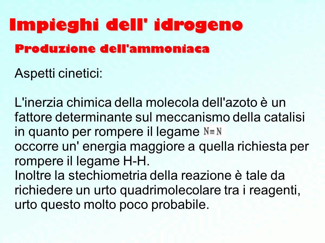 Impieghi dell idrogeno