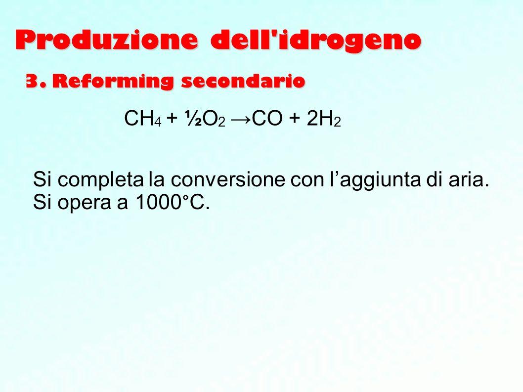 Produzione dell idrogeno