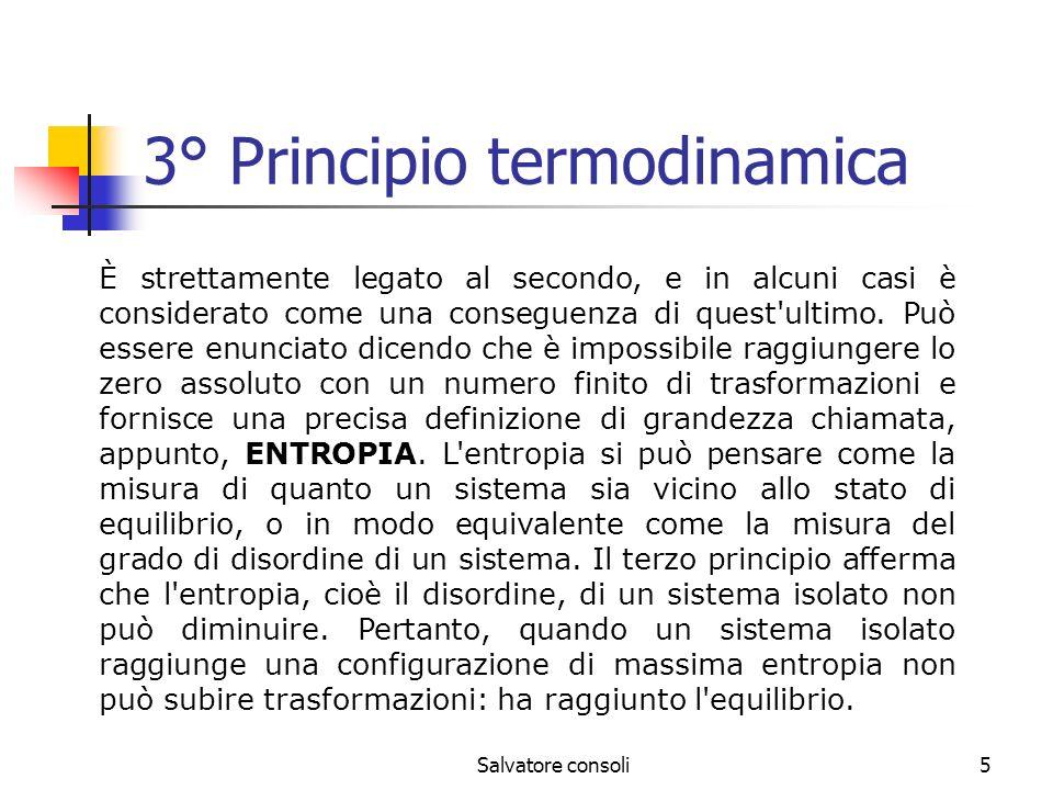 3° Principio termodinamica