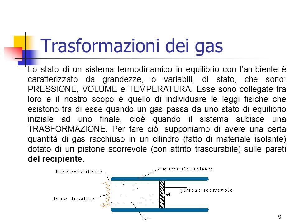 Trasformazioni dei gas