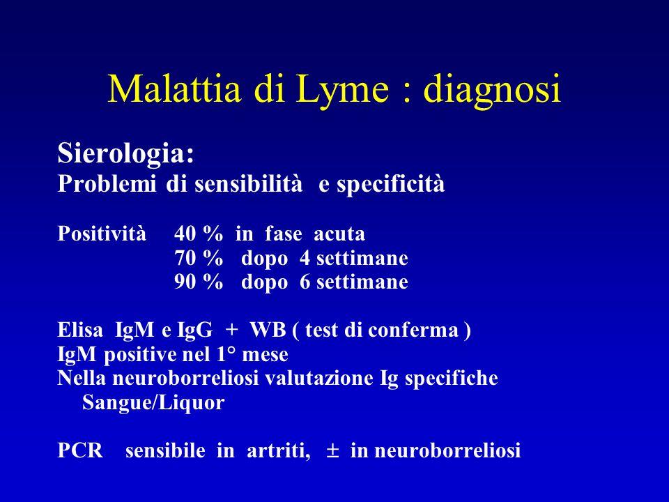 Malattia di Lyme : diagnosi