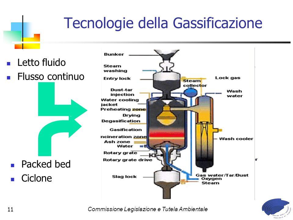 Tecnologie della Gassificazione