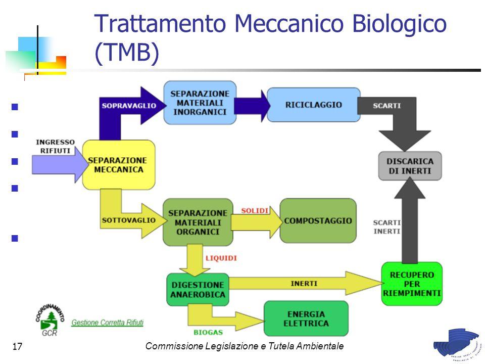 Trattamento Meccanico Biologico (TMB)