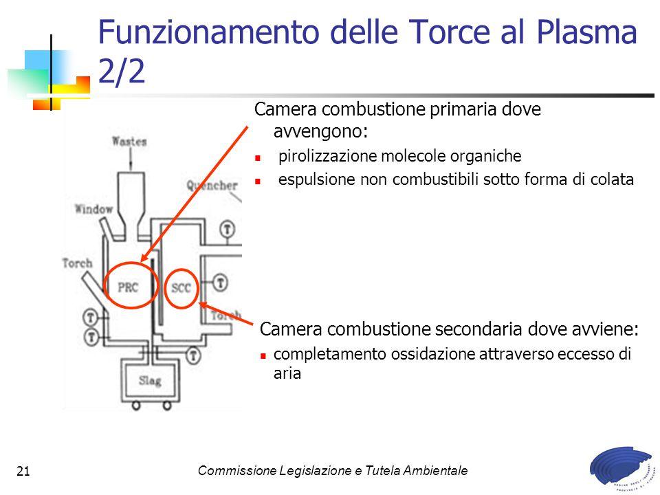 Funzionamento delle Torce al Plasma 2/2