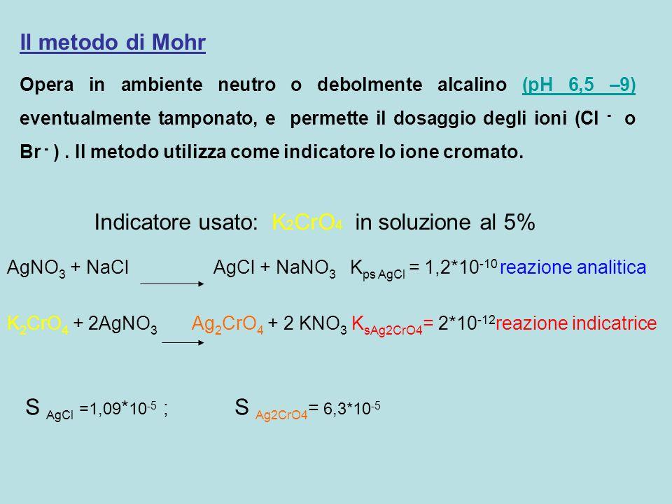 Indicatore usato: K2CrO4 in soluzione al 5%