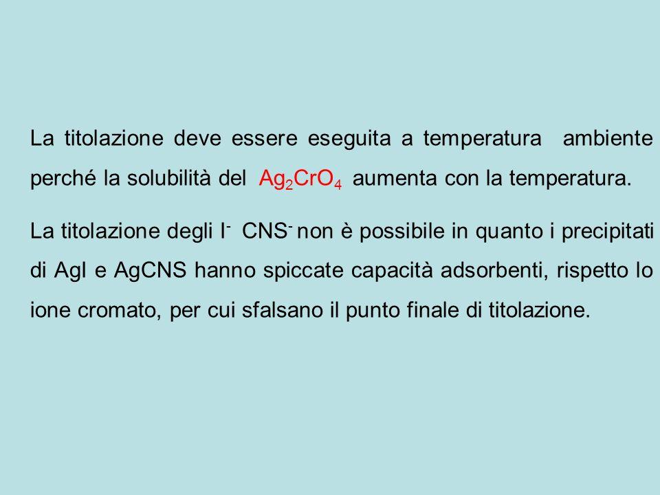 La titolazione deve essere eseguita a temperatura ambiente perché la solubilità del Ag2CrO4 aumenta con la temperatura.