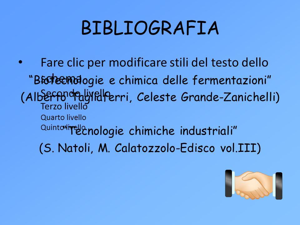 BIBLIOGRAFIA Biotecnologie e chimica delle fermentazioni