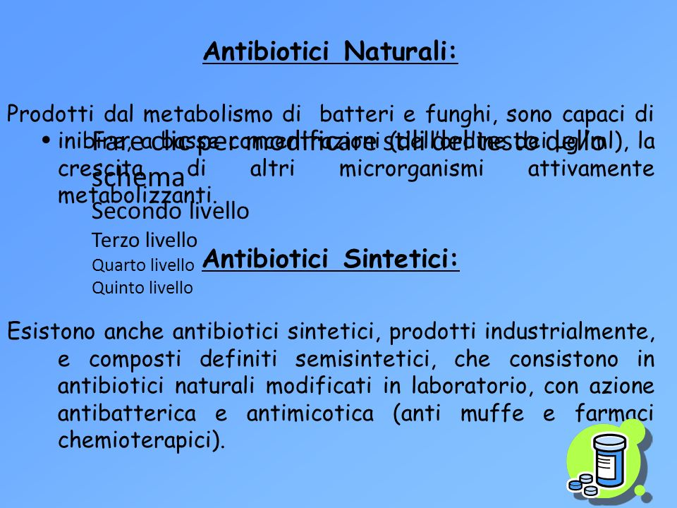 Antibiotici Naturali: Antibiotici Sintetici: