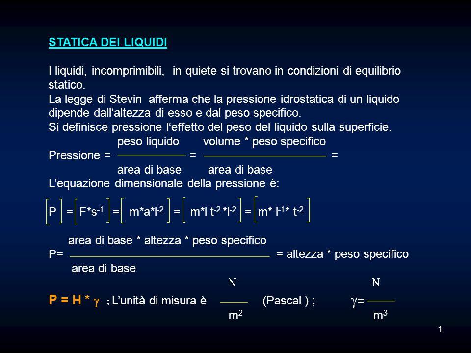 P = H * g ; L'unità di misura è (Pascal ) ; g=